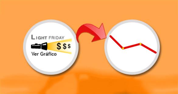 Economize no Black Friday